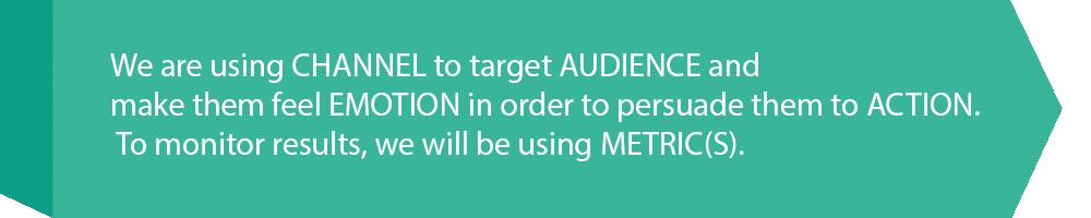 effective content marketing plan